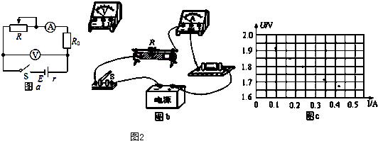 (1)在使用多用电表测电阻时