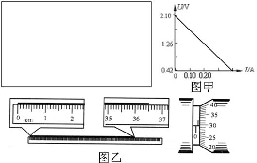 (1)测量电源电动势和内阻的实验中,把实验原理图画在方框中,根据实验