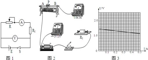 用如图1所示的电路,测定一节干电池的电动势和内阻.