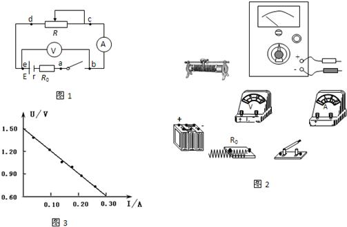 在闭合电键情况下,他用多用电表的电压档检查电路,把两表笔分别接a与b
