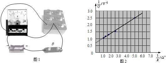 解:(1)伏阻法测量电源的电动势和内阻,电压表测路端电压,实验电路图