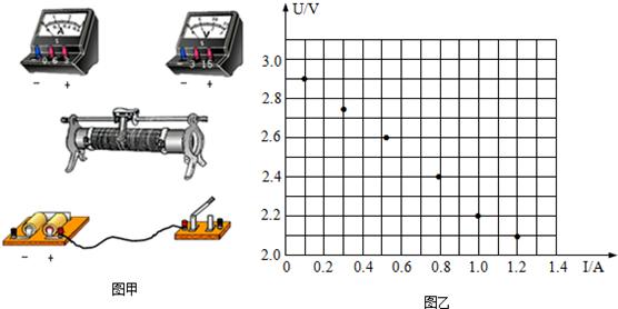 """""""根据闭合电路欧姆定律,用图1所示电路可以.""""习题详情"""
