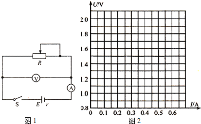 """电动势和内阻""""的实验中,待测电源是一节旧蓄电池,下面图1为实验电路图"""