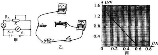 """用图甲所示的电路图做""""测定干电池的电动势和内电阻""""实验,完成下列"""