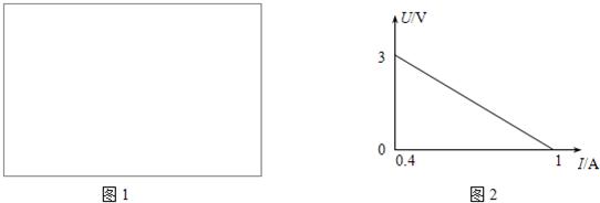 (1)请在下面方框中画出用伏安法测电池的电动势和内阻的实验电路图