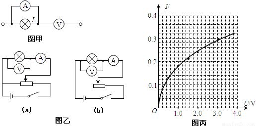 实验:测绘小灯泡的伏安特性曲线(1)实验器材:小灯泡