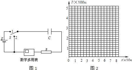 某同学用如下图1所示的电路探究一个电容器的充放电规律.