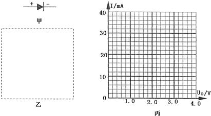 法测电容的实验电路图,其原理是测出电容器在充电电压为U时所带