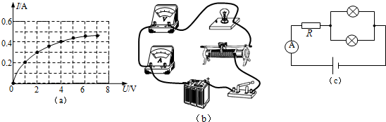 请在图(b)中用笔画线代替导线,把实验仪器连接成完整的实验电路.