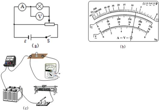 经过分析,习题在描绘小电珠的伏安特性曲线实验中,所用器材有:小电珠(2.5V,0.6W),滑动变阻器,电流表,学生电源,开关,导线若干.利用小电珠的标称值可估算出小电珠正常工作时的电阻值约为____.(计算结果保留2位有效数字)请根据实验原理图甲完成实物图乙中的连线. 开关闭合前,应将滑动变阻器的滑片P置于____端.为使小电珠亮度增加,P应由中点向____端滑动.下表为电压等间隔变化测得的数据,为了获得更准确的实验图象,必须在相邻数据点____间多测几组数据(请填写abbccd