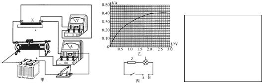 甲所示的实物图,在虚线方框内画出正确的实验电路图