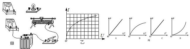 """在""""描绘小灯泡的伏安特性曲线""""的实验中"""