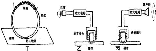 工作时磁带就贴着这个缝隙移动,录音时磁头线圈跟话筒,放大电路(亦称