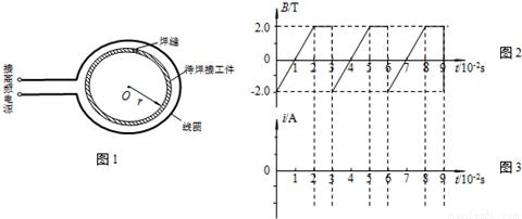 高频变化电流,线圈产生垂直于工件所在平面的匀强磁场,磁感应强度b随