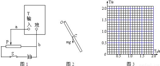 电路 电路图 电子 工程图 平面图 原理图 524_218