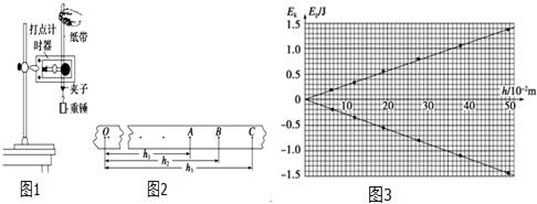 实验装置探究重锤下落过程中动能与重力势能的转化问