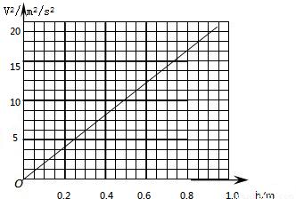 出电压为6V的交流电和直流电两种,重锤从高处由静止开始落下,图片