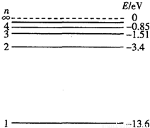 一群氢原子处于量子数n=4能级状态,氢原子的能
