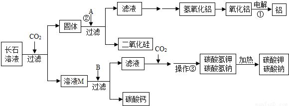 长石主要包括钾长石(kalsi 3o 8),钠长石(naalsi 3o 8),钙长石(caal 2