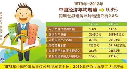 中国目前人口_目前全球人口总数