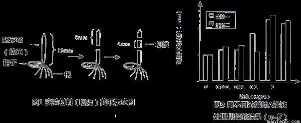 """细胞的结构与功能知识点 """"右图为电镜视野中观察到的某细胞的一部分."""
