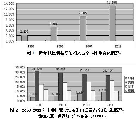 亚太经济合作组织_亚太经济合作组织