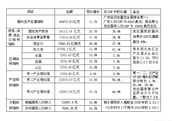 (60分)中华民族的伟大复兴是近代以来亿万中华儿女的.