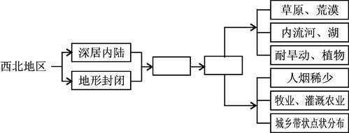 电路 电路图 电子 设计 素材 原理图 499_191