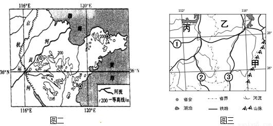 材料二:山东半岛地形河流分布图和东南丘陵部分区域图