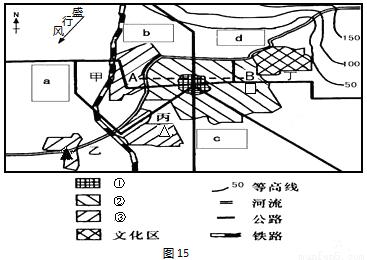 """图15是""""某城市规划简图"""",该市常年盛行东北风."""