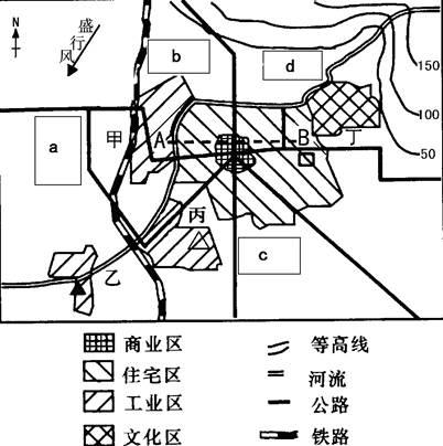 """图是""""某城市规划简图"""",读图回答下列问题."""