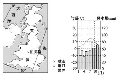 中国人口出生率曲线图_人口出生率曲线图