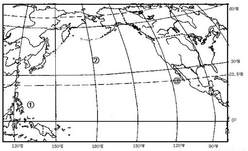 下图是非洲马达加斯加岛示意图和海洋表层海水温度与