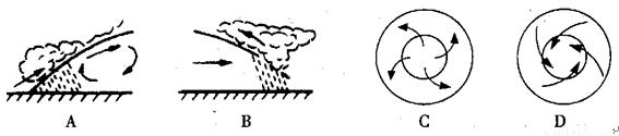常见的天气系统知识点图片