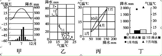 甲乙类ocl功放电路图