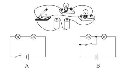 """""""如图所示电路,要使灯l1,l2组成串联电.""""习题详情"""