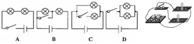 经过分析,习题如图是一个简易表决器,赞成时,绿灯亮;反对时,红灯亮;弃权时,绿灯、红灯均不亮,甲、乙是两个与绿灯、红灯相对应的按钮开关,表决时,按下哪个按钮,对应的灯就亮;不按时,两灯均不亮,请画出符合要求的电路图....主要考察你对15.3 串联和并联 等考点的理解。 因为篇幅有限,只列出部分考点,详细请访问乐乐课堂。