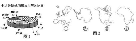 读部分大洲轮廓图及七大洲陆地面积占世界的比重图,回答小题