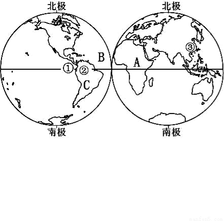 世界上最大的大陆是