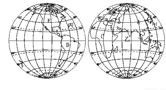 """读""""南北半球的海陆分布""""图回答."""