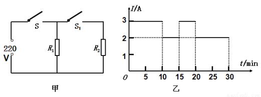 经过分析,习题为粗略测算电热器的功率,甲乙两小组的同学提出了一个实验的原理设想:利用如图所示的电热器对水进行加热,测量相关的数据,计算出水吸收的热量,如果忽略掉热损失,就可以粗略地认为电热器消耗的电能等于水吸收的热量,然后再计算电功率。根据这个思路,他们将电热器放入一塑料杯里(杯外还包装有泡沫塑料),杯内装有水。甲、乙两组同学分别使用两个不同的电热器,以及质量不同的水进行实验。表1、表2分别是甲、乙两个小组的实验数据。(已知水的比热容C)(1)实验前,同学们对两加热器的发热丝进行了观察比较,发现它们的材料