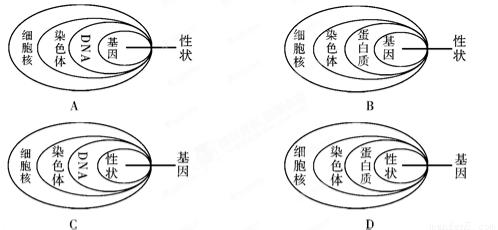 如图为桃花的结构示意图