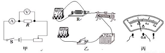 研究滑动的电阻r的规格分别为25Ω,20Ω,15Ω,10Ω,用到变阻器的阻值节约调查与实验教学设计图片