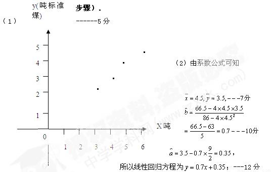 用最小二乘法求出y关于x的线性回归方程