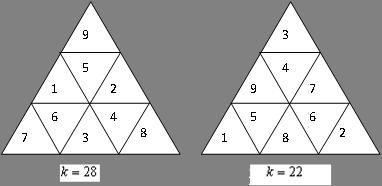 使得每条边上的五个小三角形内的数字之和都相等,那么这个和的最小值图片